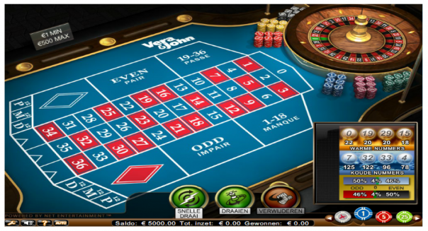 Free online wheel of fortune slot games